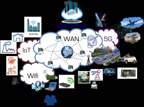 schéma illustré des réseaux
