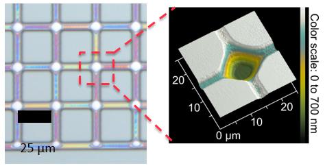 2.5D nanochannels to mimick a porous medium