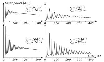 Signaux simulés à l'aide de notre modèle dynamique pour deux valeurs de r3 et τext
