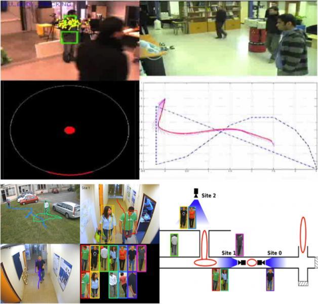 Visual Perception of Humans and Videosurveillance