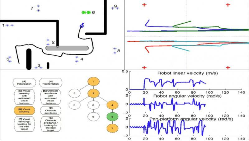 Sensor-based Motion