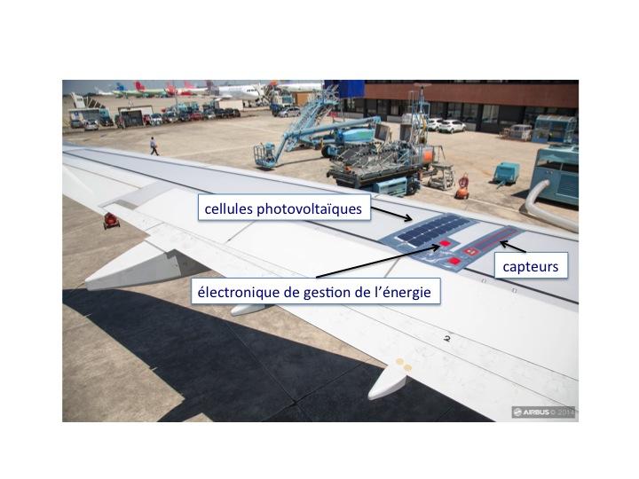 L'image montre l'aile gauche d'un airbus A 320 au parking. Sur cette aile sont fixés un panneau photovoltaïque, un bloc plastique qui abrite l'électronique, et un ensemble de capteurs.